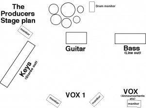 Producers Stage plan